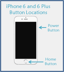 2015mar16 iphone 6 button locations