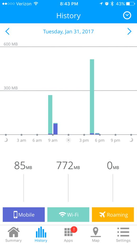 Cellular Data Monitor App